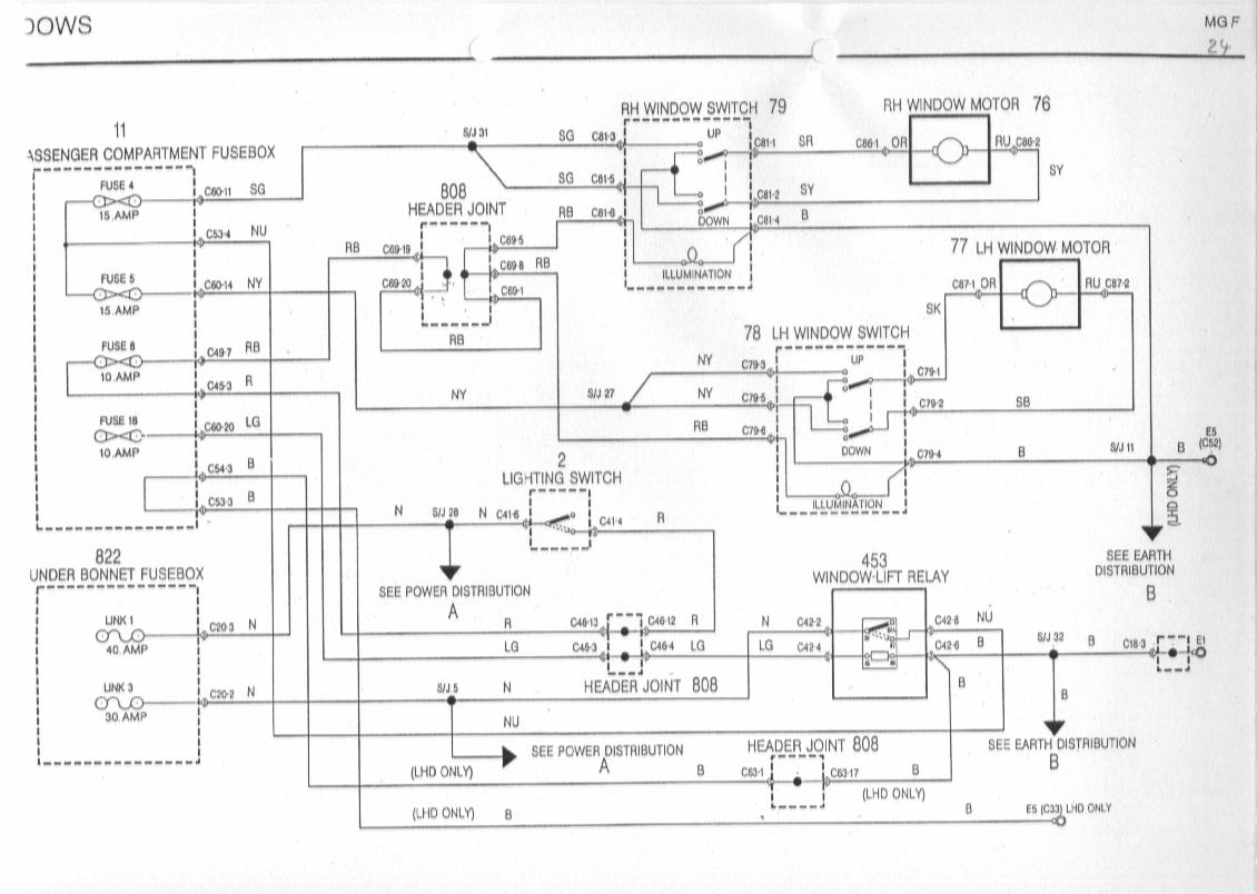 ... mg zr 160 engine wiring diagram somurich com mg zr wiring diagram mg zr  160 engine