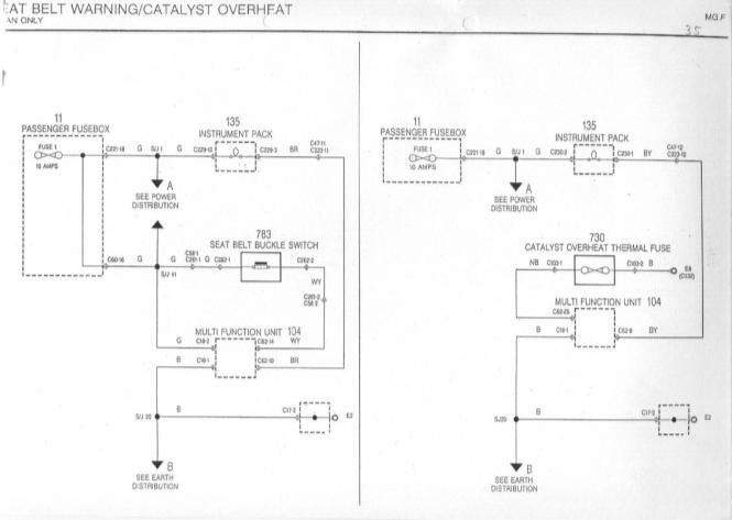 mgf alarm wiring diagram wiring diagram mg tf wiring diagram auto schematic