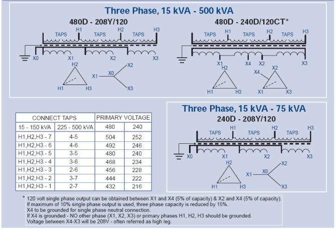 wiring diagram 208v 480v dry type transformers  tb6560
