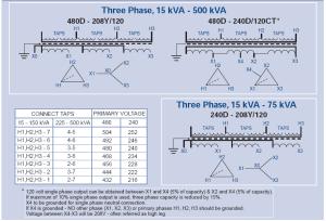 480 Volt 3 Phase To 240 Volt Single Phase Wiring Diagram