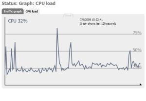 CPU usage with three flac streams