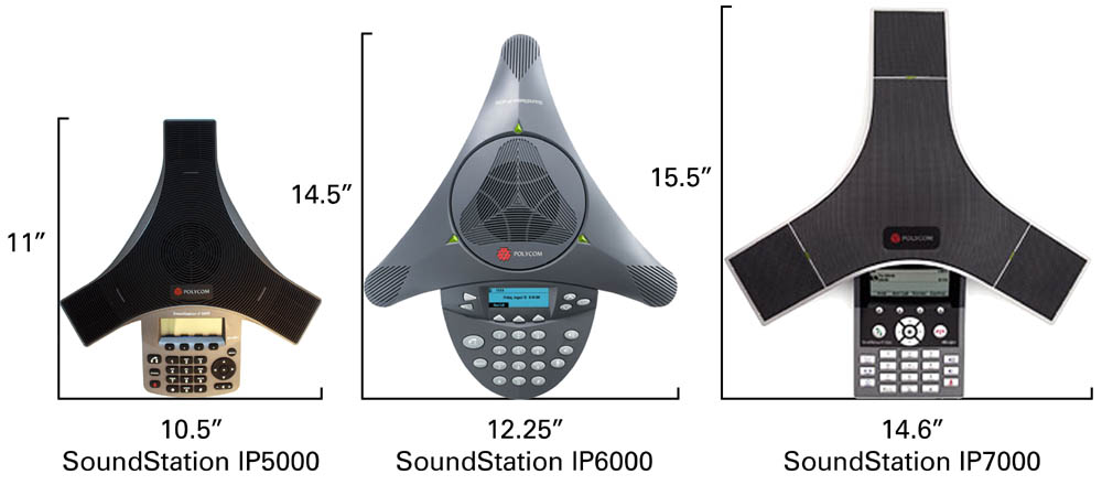 Review: The Polycom SoundStation IP5000 Conference Phone