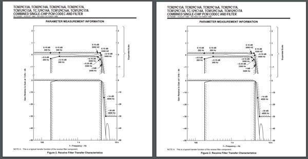 TI-tcm29c13a-Freq-Plots-600px