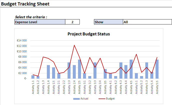 budget tracking management tools