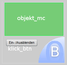schematischer Aufbau (Objekt ein- und ausblenden)