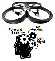 Mind control of robot helicopter