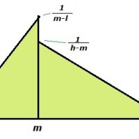 Double-triangular Distribution