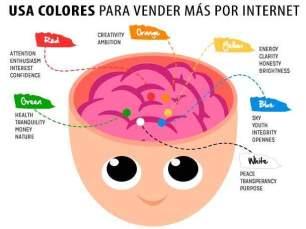 psicologia-colores-cerebro