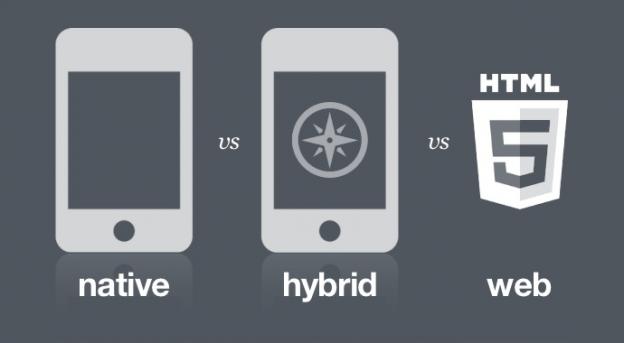 tipos de aplicaciones moviles
