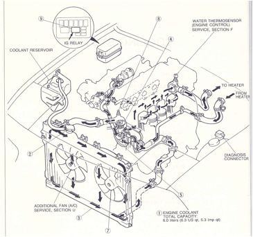 2000 mazda 626 cooling system diagram