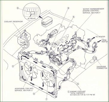 97 Mazda Miata Fuse Box Diagram additionally Mazda Miata O2 Sensor Wiring Diagram together with Lanos Engine Diagram likewise 2000 Mazda 626 Cooling System Diagram as well Mazda Mpv Fuse Diagram. on 1999 mazda 626 radio wiring diagram