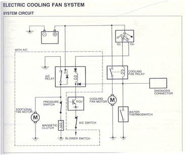 2002 mini cooper cooling fan wiring diagram trusted wiring diagrams  peterbilt headlight wiring diagram mini cooper
