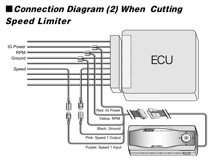 Nice Apexi Safc Wiring Diagram For Supra Mk2 Photo - Everything You ...