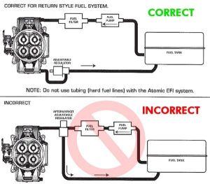 Inconsistent fuel pressure & Radium pulse damper  Miata