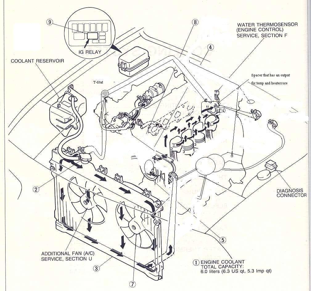 Wiring Diagram 91 Mazda B2600