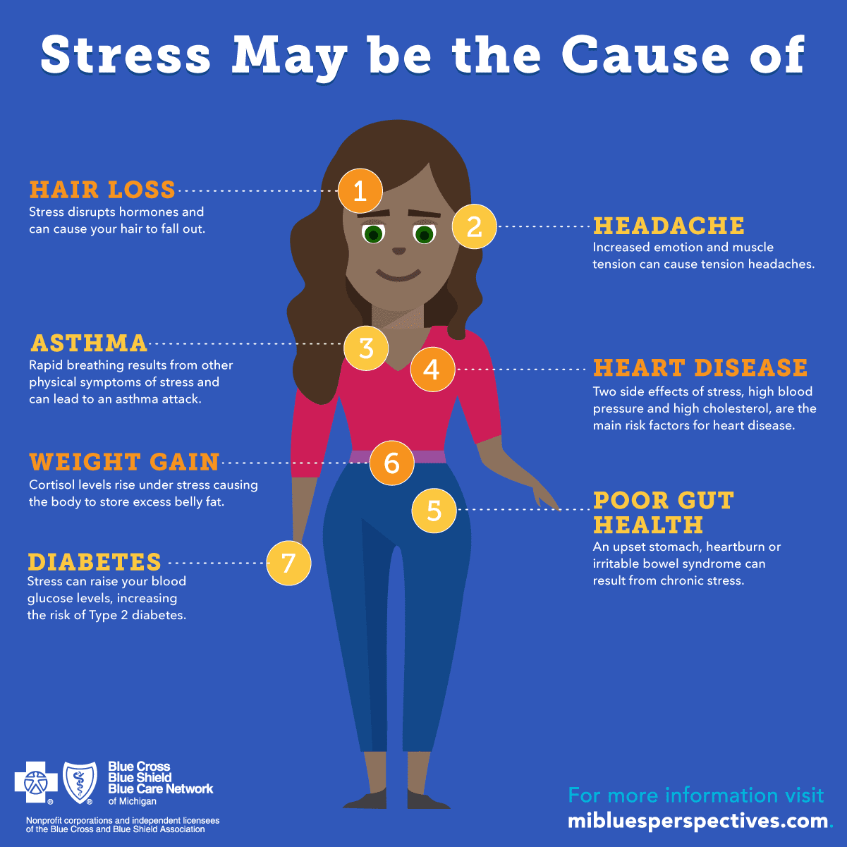 Signs You Re Suffering From Physical Symptoms Of Stress