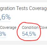 IntegrationTest_Condition_Coverage_Sonar