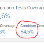 IntegrationTest_Condition_Coverage_Sonar