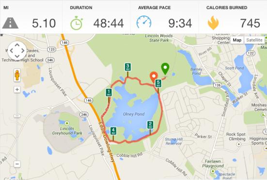 RunKeeper Run Data 2/8/14