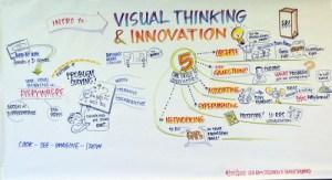 visual innovator
