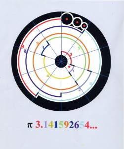 Fig.11 - Barbury Pi Diagram
