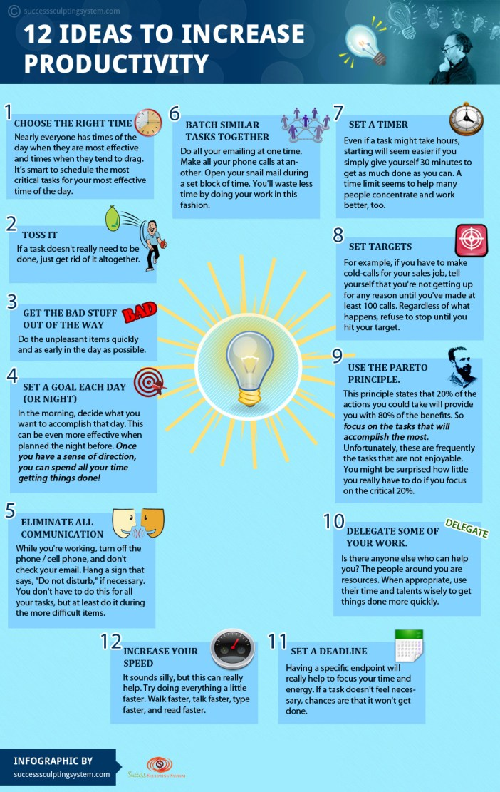 12 Ideas to Increase Productivity