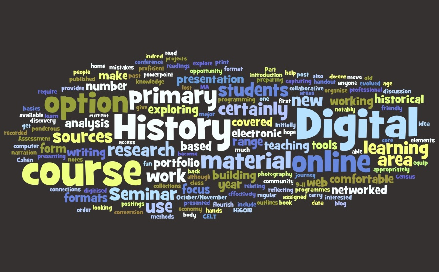 Digital History Tag Cloud
