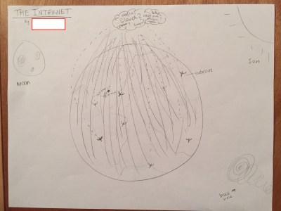 Internet Map 06