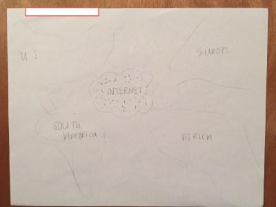 Internet Map 09