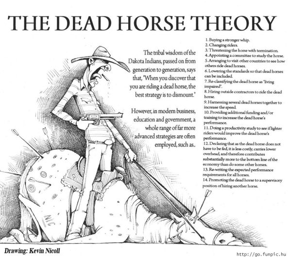 The Dead Horse Theory