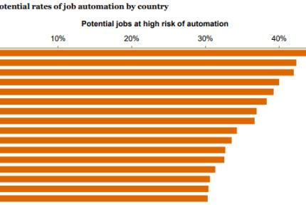 5. Automobilka a automatizácia