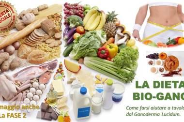La Dieta Bio-Gano: Come farsi aiutare a tavola col Ganoderma Lucidum.