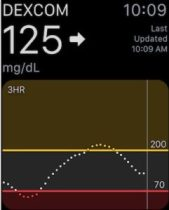 Apple Watch CGM