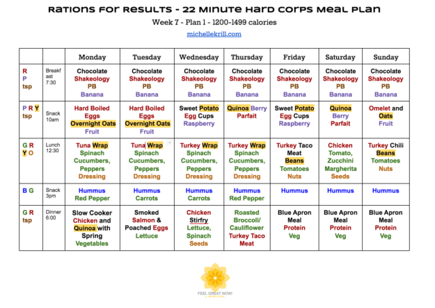 meal plan, meal prep, fitness, 22 minutes, eat clean, clean eating