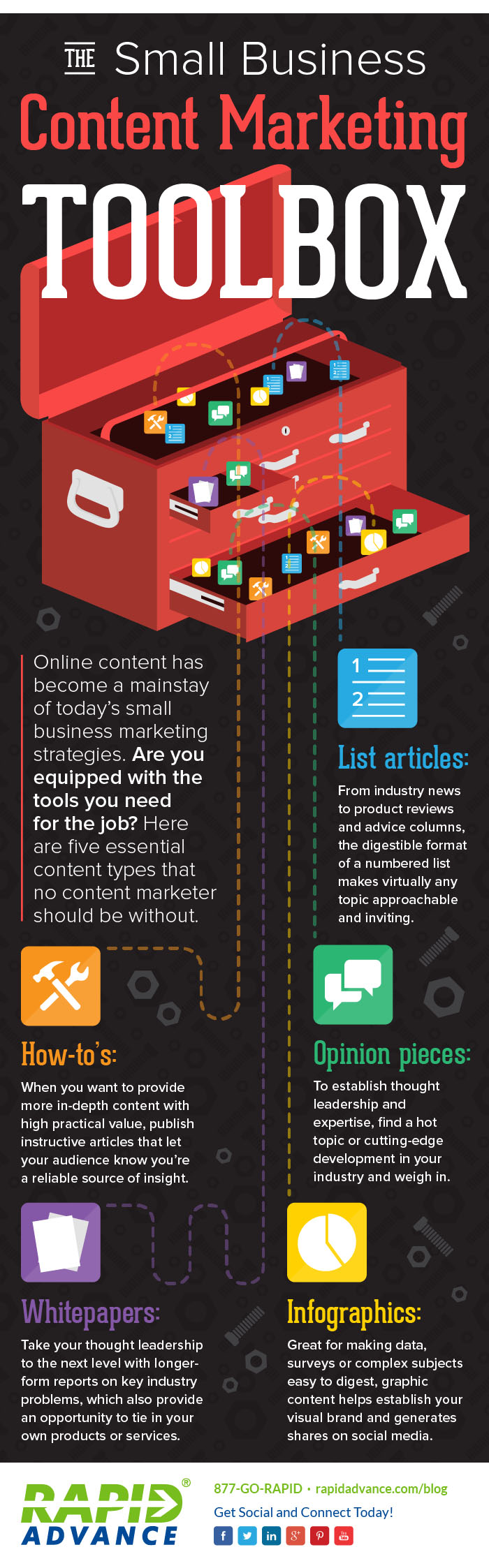 Infographic-The-Small-Business-Content-Marketing-Toolbox