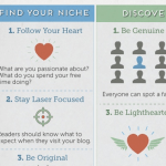 So You Wanna Be a Real Blogger? #infographic