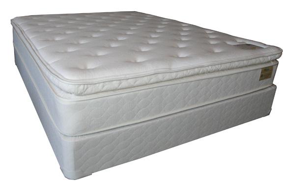 Symbol Franklin Mattress Pillow Top