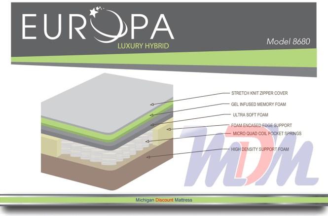 Hybrid Mattress Set Pocket Spring Quad Coil Memory Foam Gel Infused Soft Plush