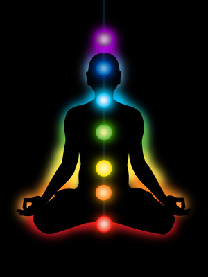 aura generated by the chakras