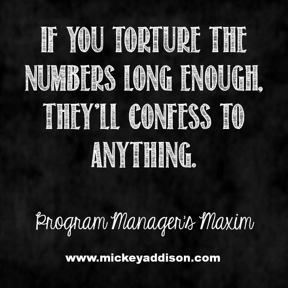 Torture Numbers