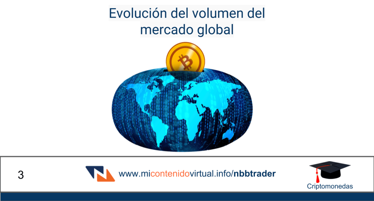 CriptoMonedas # 3 – Evolución del volumen del mercado global