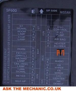 Nissan Qashqai 2014 Fuse Box Diagram  Somurich