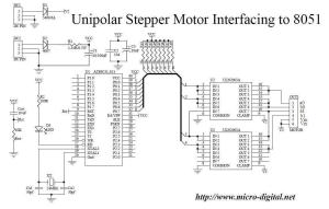 Unipolar Stepper Motor Interfacing To 8051 | Micro Digital