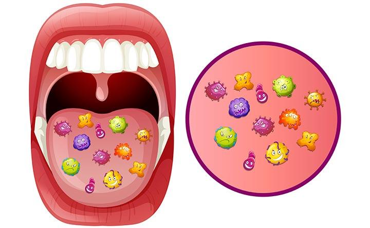Il microbiota orale umano è la comunità ecologica di microrganismi commensali, simbiotici e patogeni presenti nella cavità orale.
