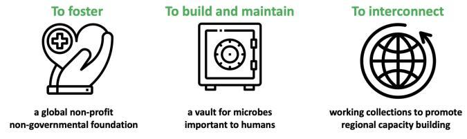 """gli scopi del progetto """"Microbiota Vault"""""""