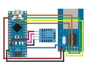 Arduino Ethernet modul