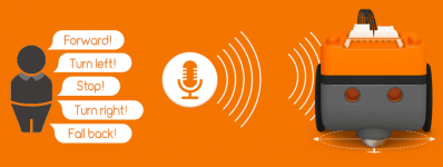image of Itty Bitty Buggy voice recognition with commands and microphone