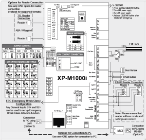 Wiring connection diagram for XPM1000i | MicroEngine