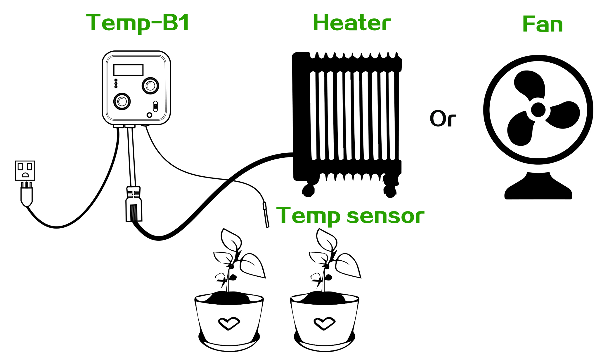 Pro Leaf Temp B1 Digital Temp Sensor