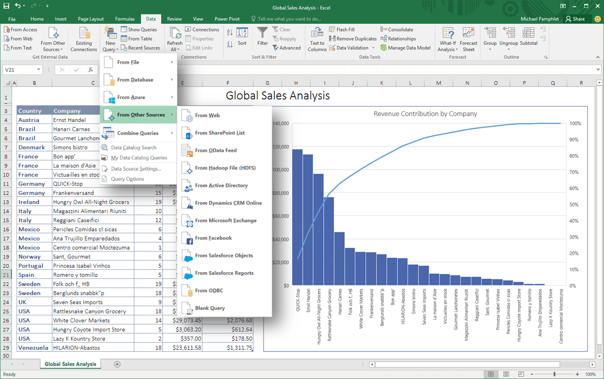 Integrating Power Query Technology In Excel
